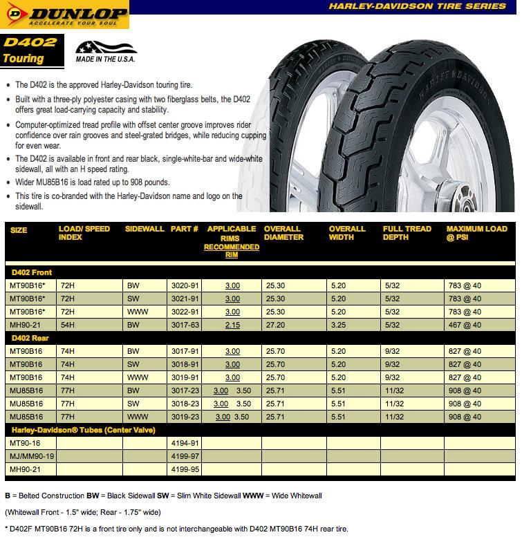 Tire date codes in Australia